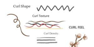 curlyhairtypes&texture